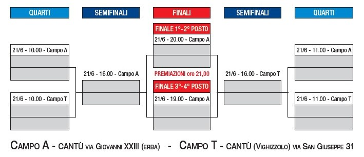 1_MGB_Elite_Torneo_sCHEMA